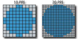 Cara Mengganti Pixel Density Smartphone Android Tanpa Root