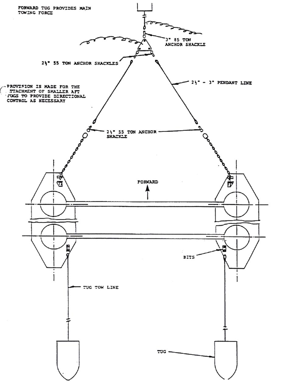 Marine Survey Practice: Surveyor Guide Notes for MODU