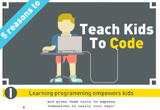 Thumbnail for an infographic on why you should teach kids to code.