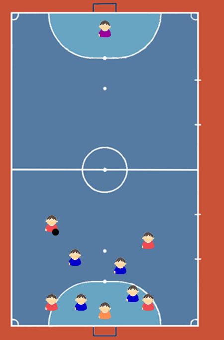 Formasi Futsal 5 Pemain : formasi, futsal, pemain, Teknik, FuTsal:, FUTSAL, DEFENCE, TACTICS