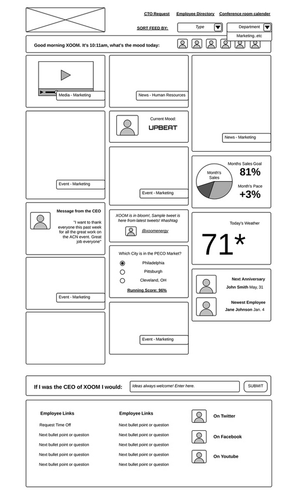 UX Design Wireframing