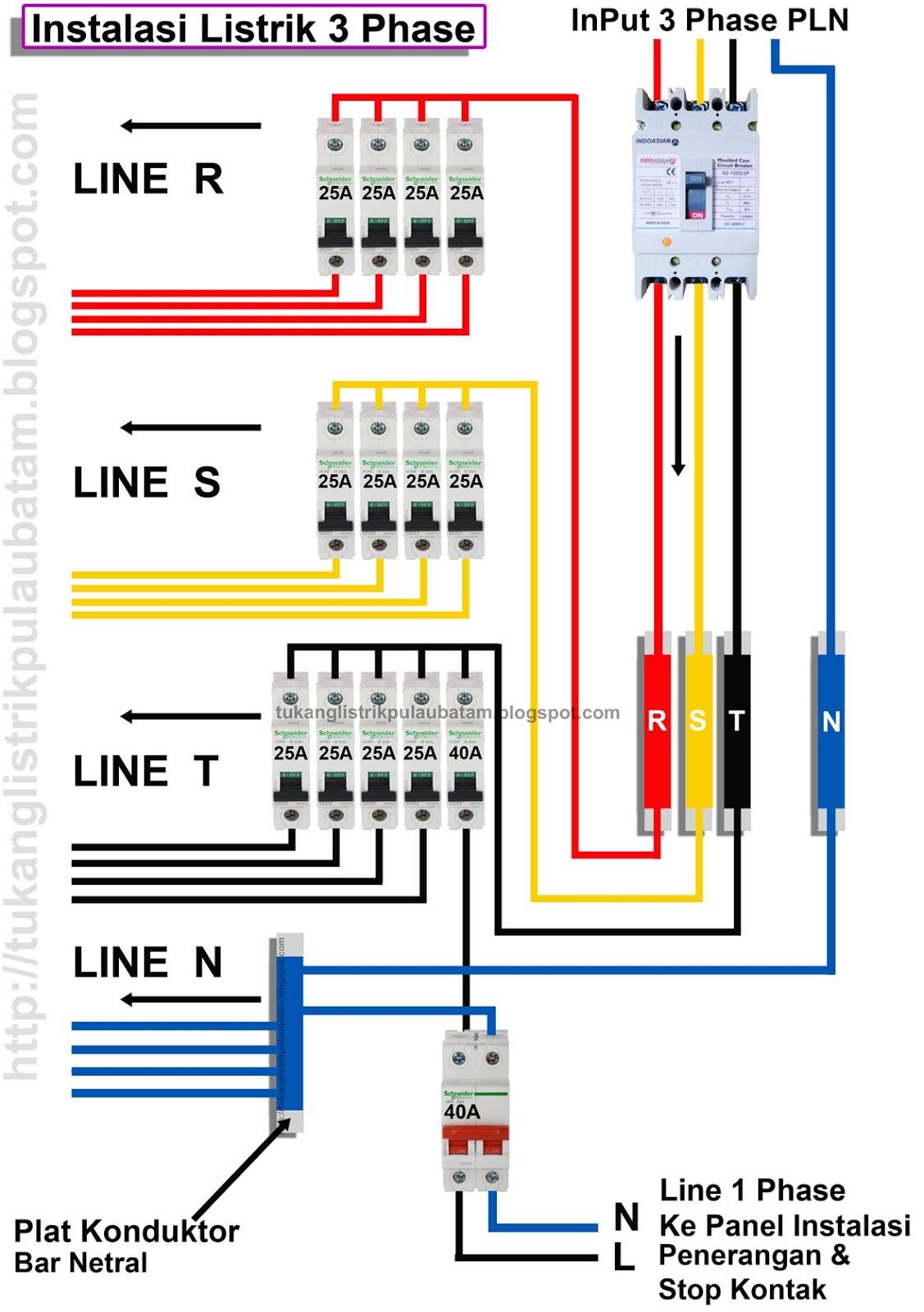 Instalasi Listrik 3 Phase Untuk Pemula | TUKANG LISTRIK BATAM