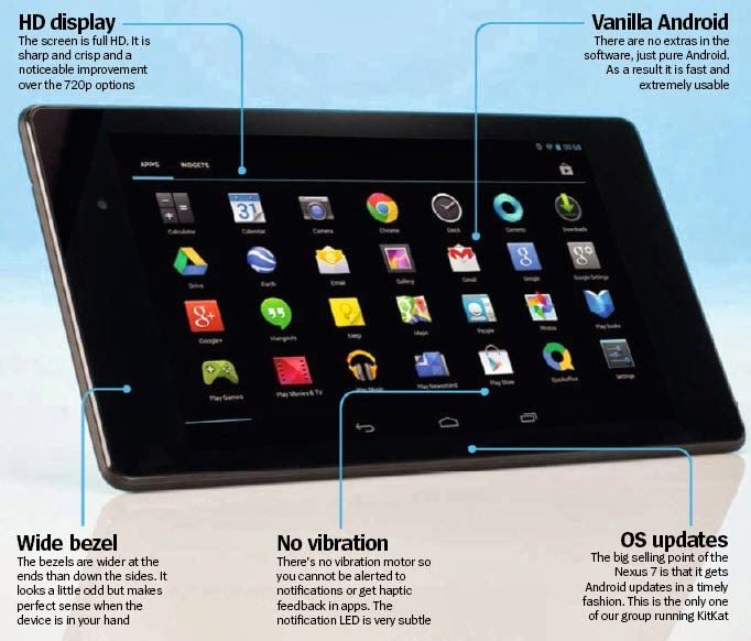 Best Android Apps: Google Nexus 7 Tablet, provides the