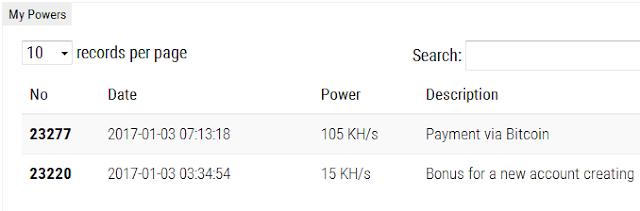 Power saya yang aktif di Bitsrapid