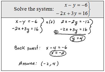 Ms. Bosi's Math: ALGEBRA 18 MOD 1
