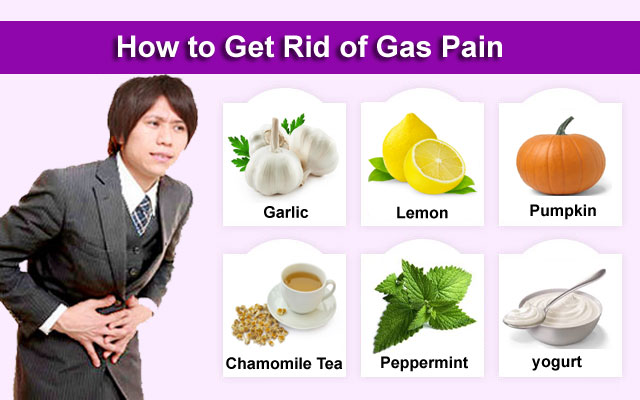 How To Get Rid Of Reflux Naturally