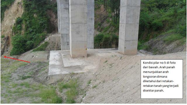 Pilar Jembatan Tol Penggaron Retak - HARIAN SEMARANG