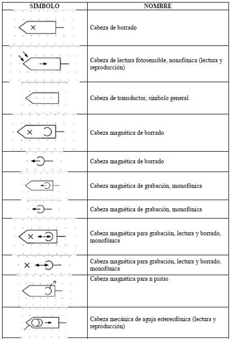 Fp E Ingenier 237 A El 233 Ctrica Simbolog 237 A Para Esquemas Quot Letra C Quot