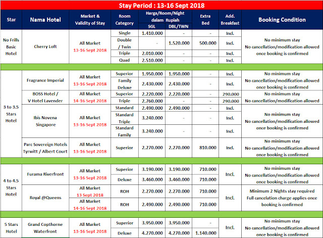 Tabel Harga Hotel F1 periode 13-16 Sep 2018 - UPDATE - Singapore F1 GP 2018 - Tickets & Hotels -Salika Tour