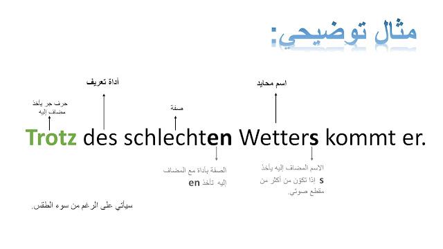 مثال توضيحي على حروف الجر مع المضاف إليه في الألمانية