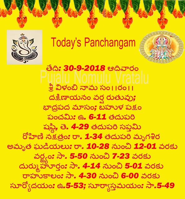 Today's Panchagam in Telugu,uryanarayana sathotram in telugu