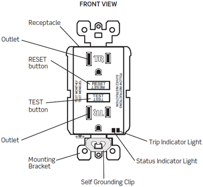 Gfi Switch Outlet Bination Wiring Diagram, Gfi, Free