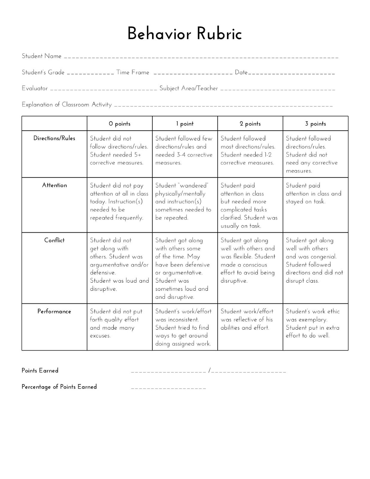 Sped Head Behavior Rubric