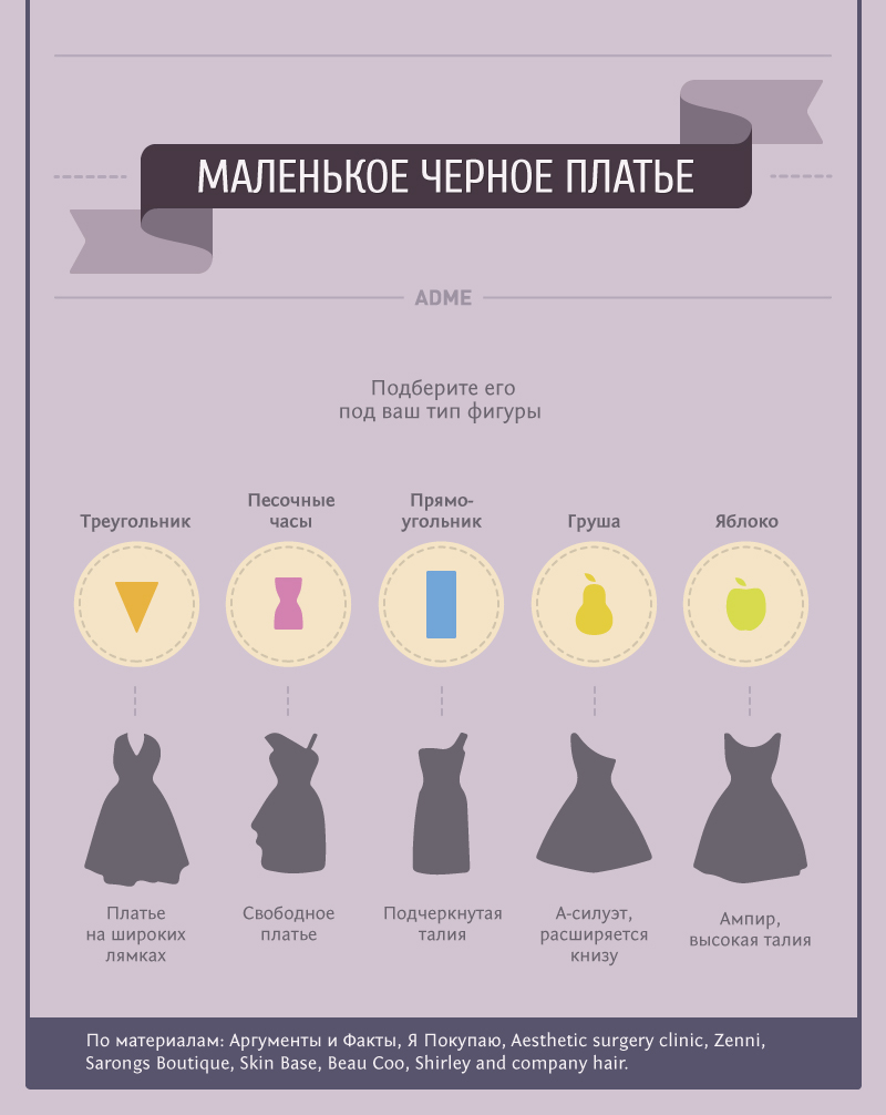 the most comprehensive guide on women style