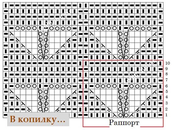 ajurnii uzor dlya vyazaniya spicami so shemoi i opisaniem vyazaniya uzora