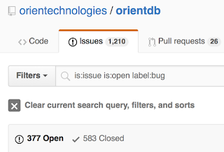 OrientDB Bugs and Issues