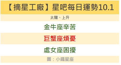 【摘星工廠】星吧每日運勢2018.10.1