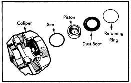 repair-manuals: Audi 100LS 1977 Brake Repair Guide