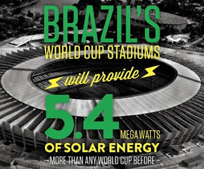 Brazil's world cup stadiums will provide more than 5.4 megawatts of solar energy - more than any world cup before