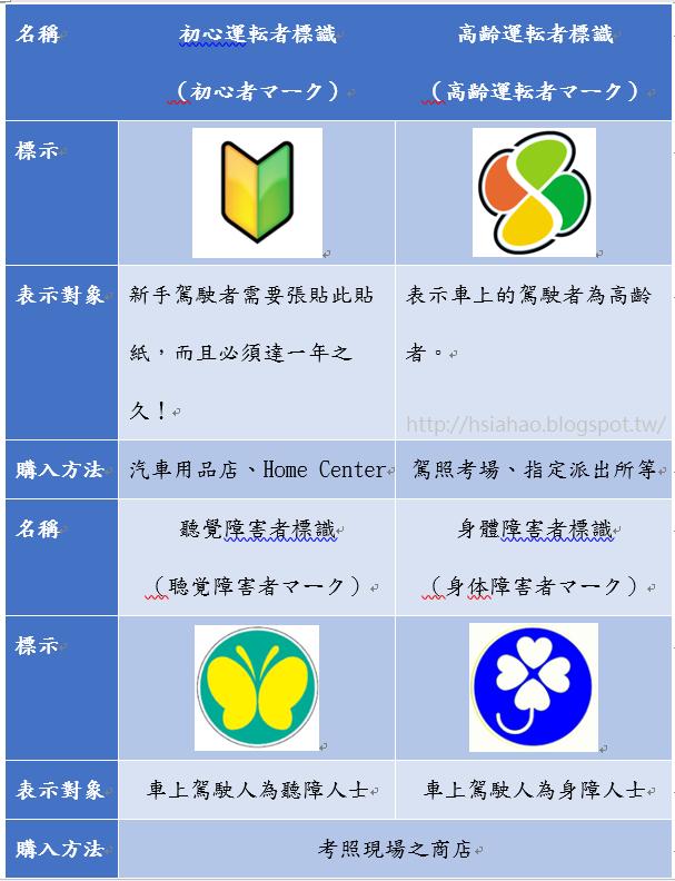 沖繩-租車-自駕-汽車-貼紙-okinawa-car-rental