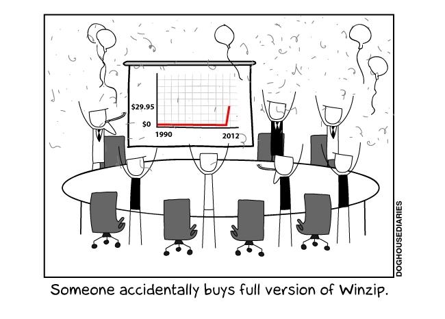 imagineanddo: Humor: Festejo en las oficinas de Winzip