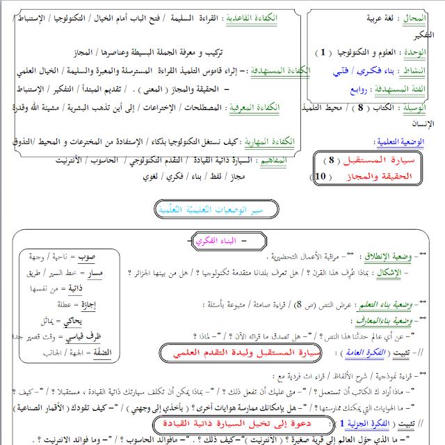 مذكرات اللغة العربية للسنة الرابعة متوسط في ملف واحد