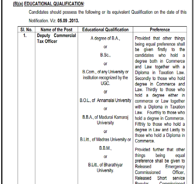 Educational Qualifications for TNPSC Group II Services