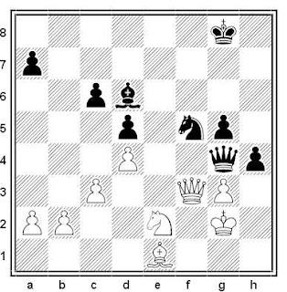 Posición de la partida de ajedrez Kossel - Kording (República Federal Alemana, 1964)