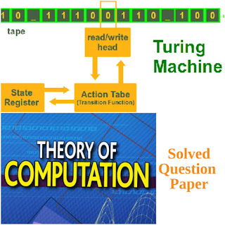 research paper on turing machine