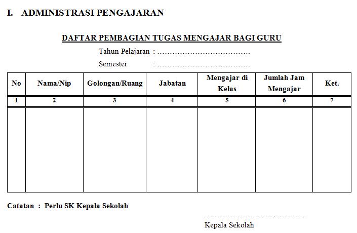Contoh Format Administrasi Kepala Sekolah Terbaru File Sekolah
