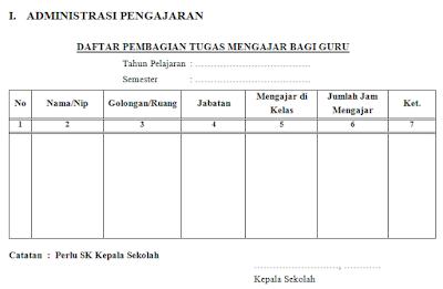Contoh Format Administrasi Kepala Sekolah Terbaru Info Guru Terbaru
