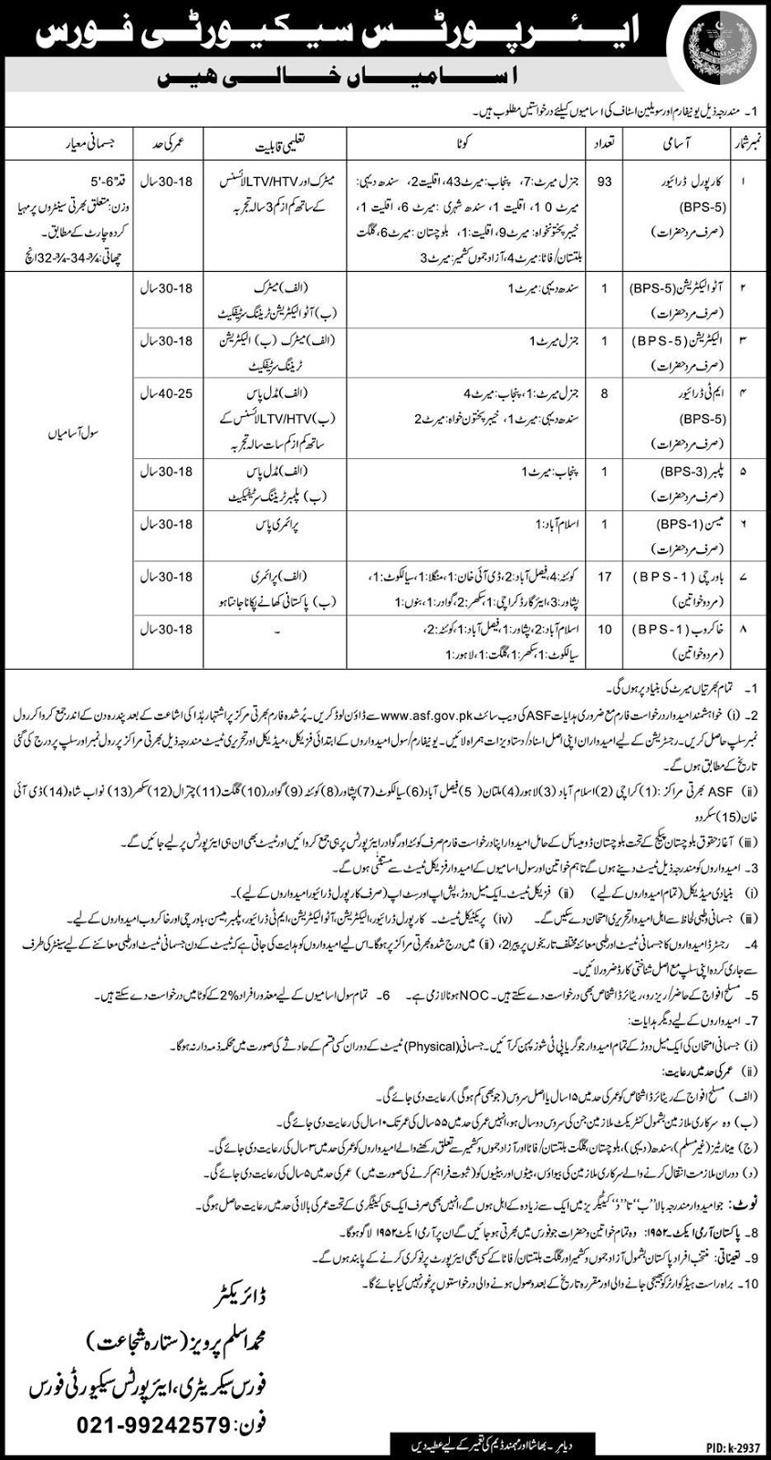 Jobs Vacancies In Airport Security Force ASF 03 February 2019
