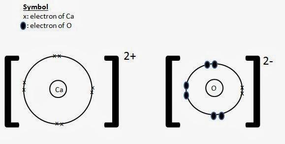 Ca Dot Diagram - Wiring Diagram Progresif