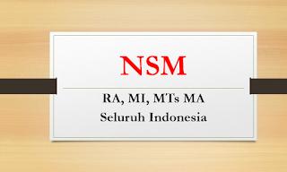 Daftar NSM RA MI MTs MA se-Indonesia (Update Terbaru)
