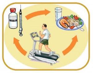kiểm soát bệnh tiểu đường, ăn Tết