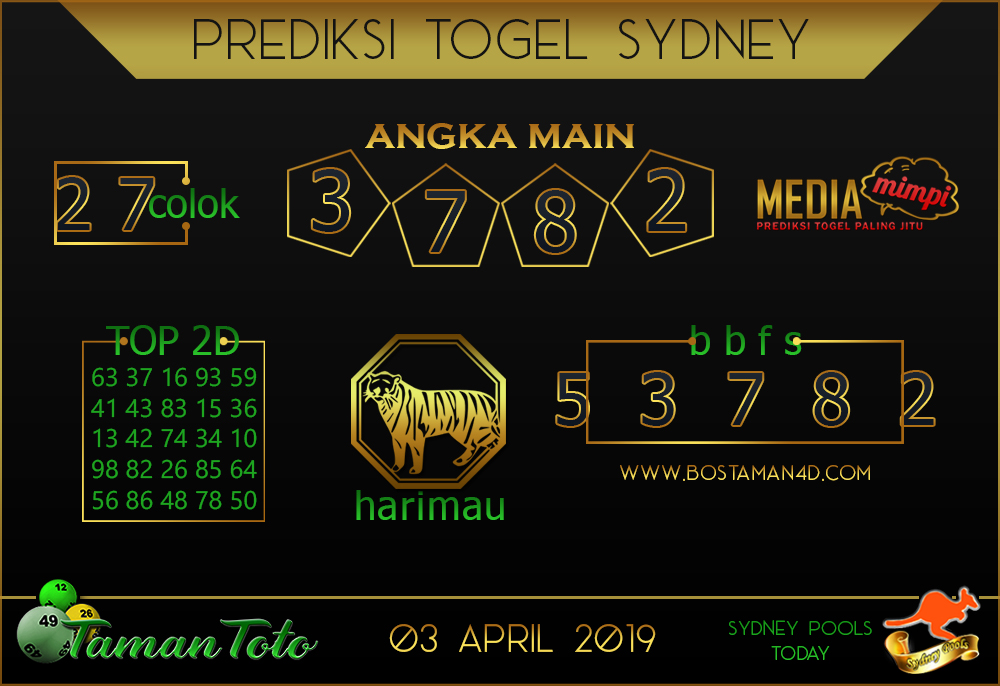 Prediksi Togel SYDNEY TAMAN TOTO 03 APRIL 2019