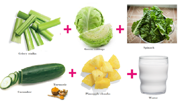 Green Juice for Flat Tummy Recipe
