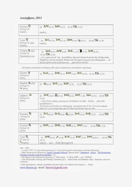 Βιοδυναμικό ημερολόγιο-Δεκεμβρίου 2013