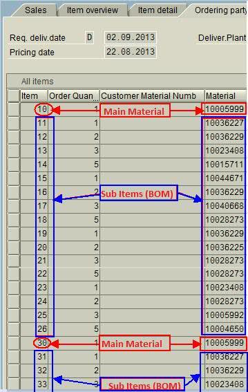 Problem in sales order creation using BAPI_SALESORDER_CREATEFROMDAT2