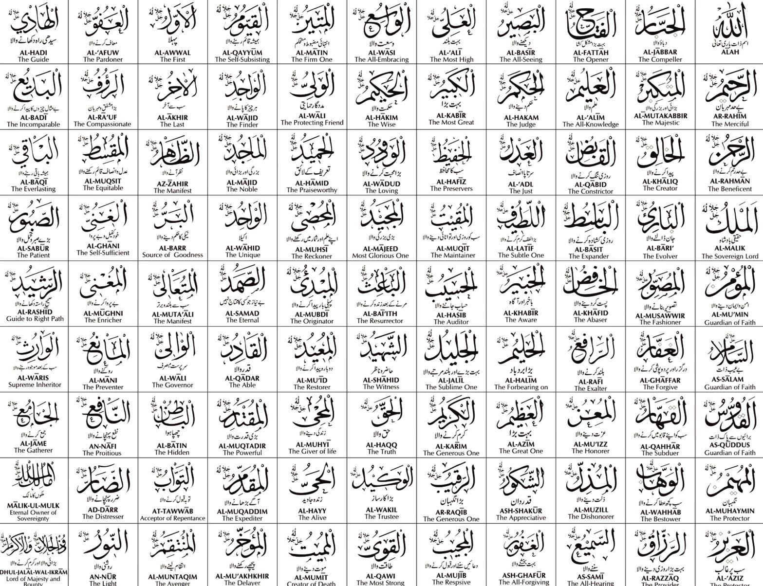 Keistimewaan Serta Faidah Membaca Asmaul Husna