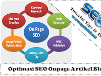 Optimasi SEO Onpage Artikel Blog