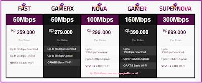 Harga Paket Internet Plus TV My Republic