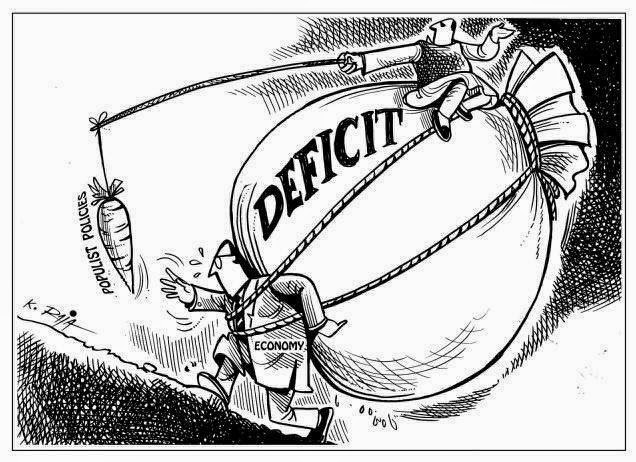 All about Fiscal Deficit