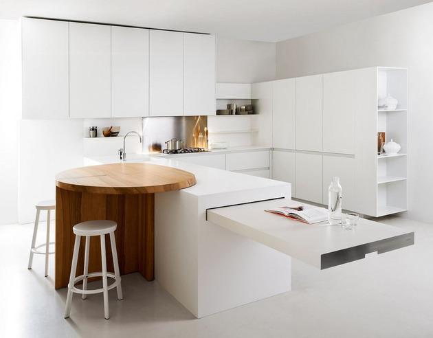 Cocinas modernas de color blanco colores en casa - Color de cocinas modernas ...