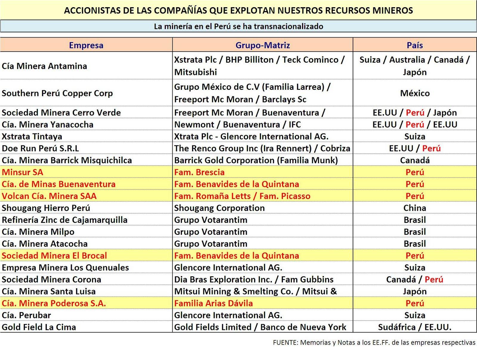 Kuraka  Minería y Energía  PERÚ  GRAN EMPRESA PEQUEÑA NACIÓN b4b6f3b014a