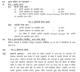 JSSC Excise Constable Main Exam Pattern