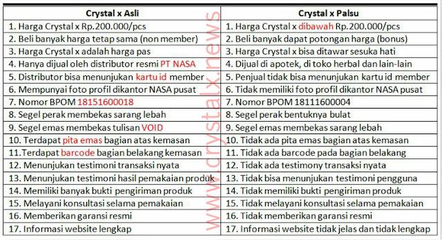 17 Perbedaan Harga Crystal X Asli dan Palsu