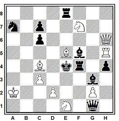 Problema de mate en 2 compuesto por Julio Peris Pardo (Norsk Sjakkblad, 1936, primer premio)