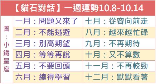 【貓石對話】一週運勢2018.10.8-10.14