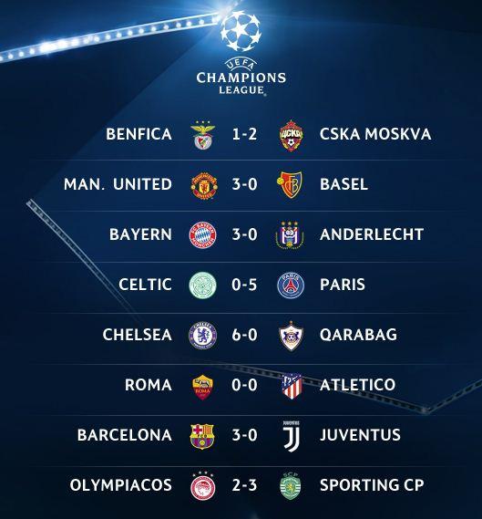 Hasil Liga Champions Selasa 12 September 2017